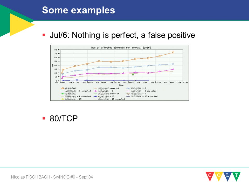 Nicolas FISCHBACH - SwiNOG #9 - Sept'04 Some examples  Jul/6: Nothing is perfect, a false positive  80/TCP