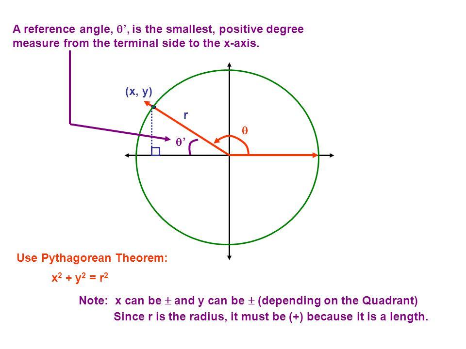 y y x x r r Cosine: Sine: Tangent: Secant: Cosecant: Cotangent: cos  = x sin  = y tan  = y sec  = r csc  = r cot  = x