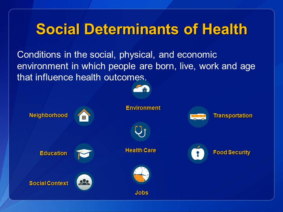 Social Determinants of Health Conditions in the social, physical, and economic environment in which people are born, live, work and age that influence health outcomes.