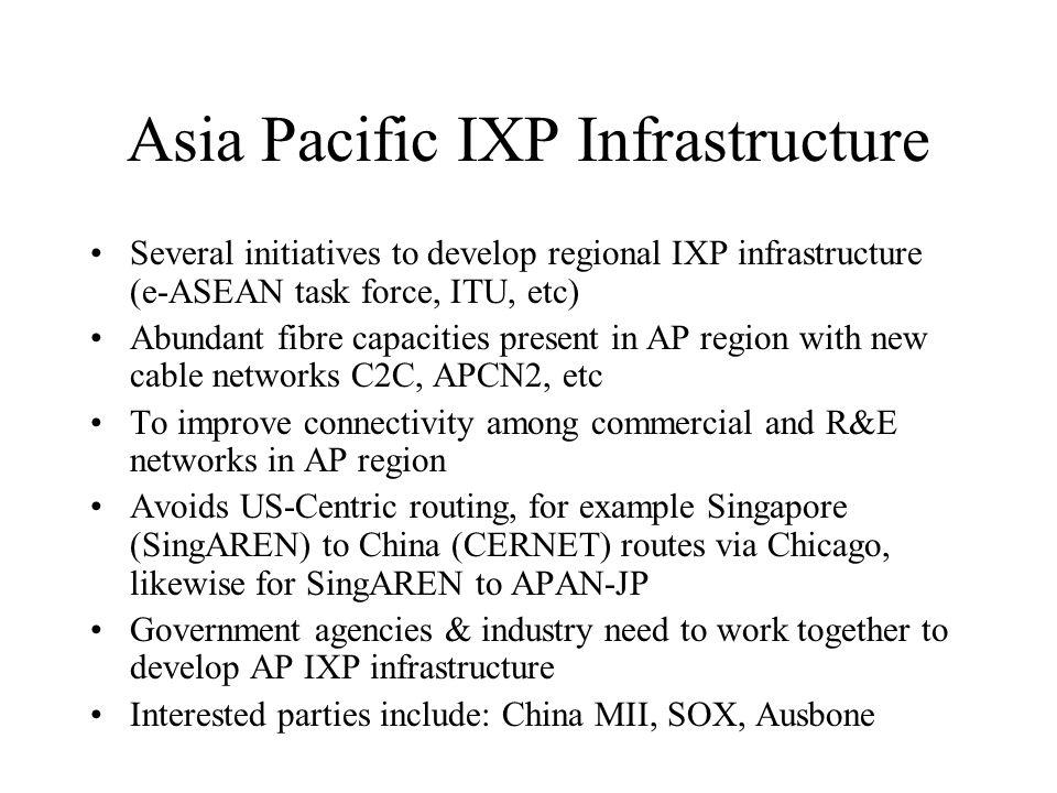 Asia Pacific IXP Infrastructure Several initiatives to develop regional IXP infrastructure (e-ASEAN task force, ITU, etc) Abundant fibre capacities pr