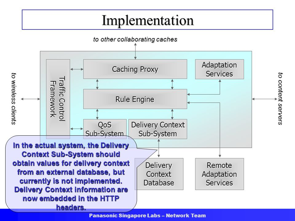 Panasonic Singapore Labs – Network Team Implementation Caching Proxy Rule Engine AdaptationServices Traffic Control Framework QoSSub-System Delivery Context Sub-System RemoteAdaptationServices DeliveryContextDatabase to other collaborating caches to content servers to wireless clients In the actual system, the Delivery Context Sub-System should obtain values for delivery context from an external database, but currently is not implemented.