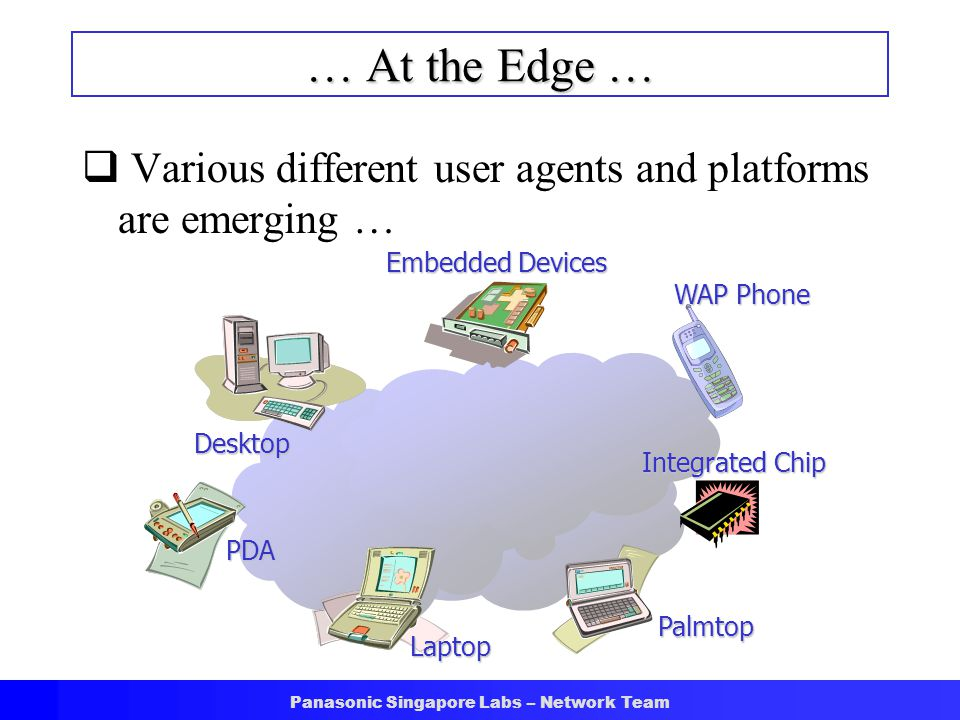 Panasonic Singapore Labs – Network Team … At the Edge …  Various different user agents and platforms are emerging … Desktop PDA Palmtop Integrated Ch