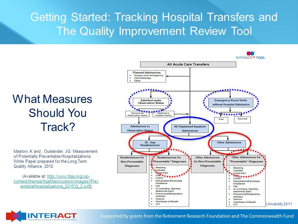 © Florida Atlantic University 2011 Maslow, K and, Ouslander, JG: Measurement of Potentially Preventable Hospitalizations. White Paper prepared for the