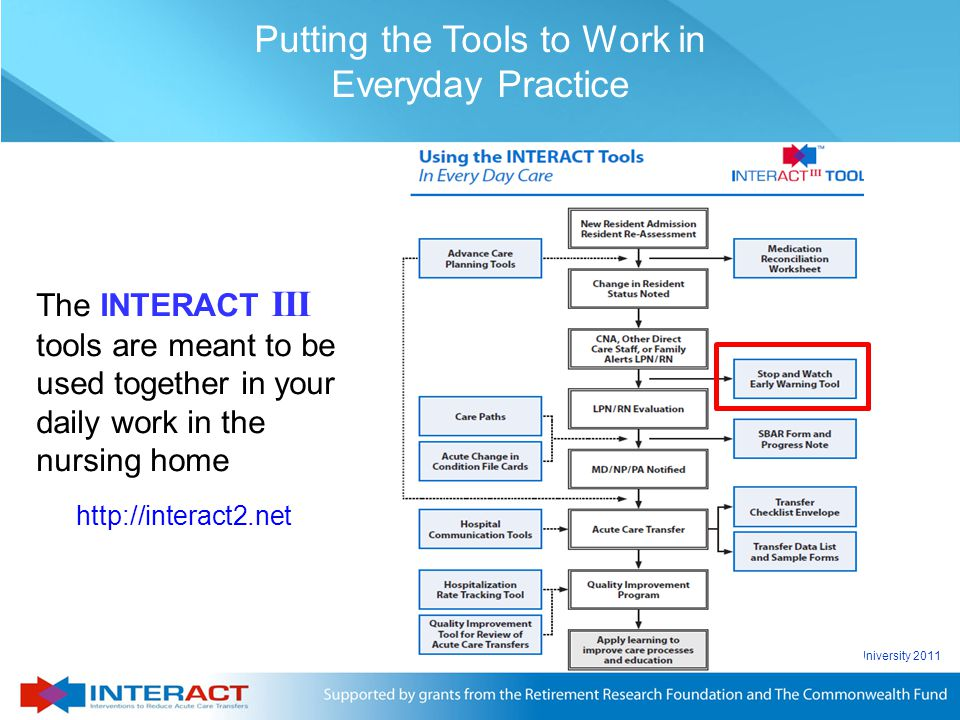© Florida Atlantic University 2011 The INTERACT III tools are meant to be used together in your daily work in the nursing home http://interact2.net Pu