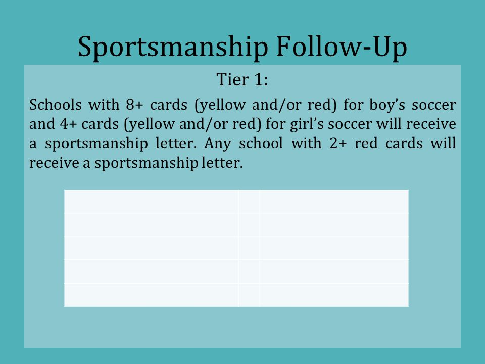 Sportsmanship Follow-Up Tier 1: Schools with 8+ cards (yellow and/or red) for boy's soccer and 4+ cards (yellow and/or red) for girl's soccer will rec