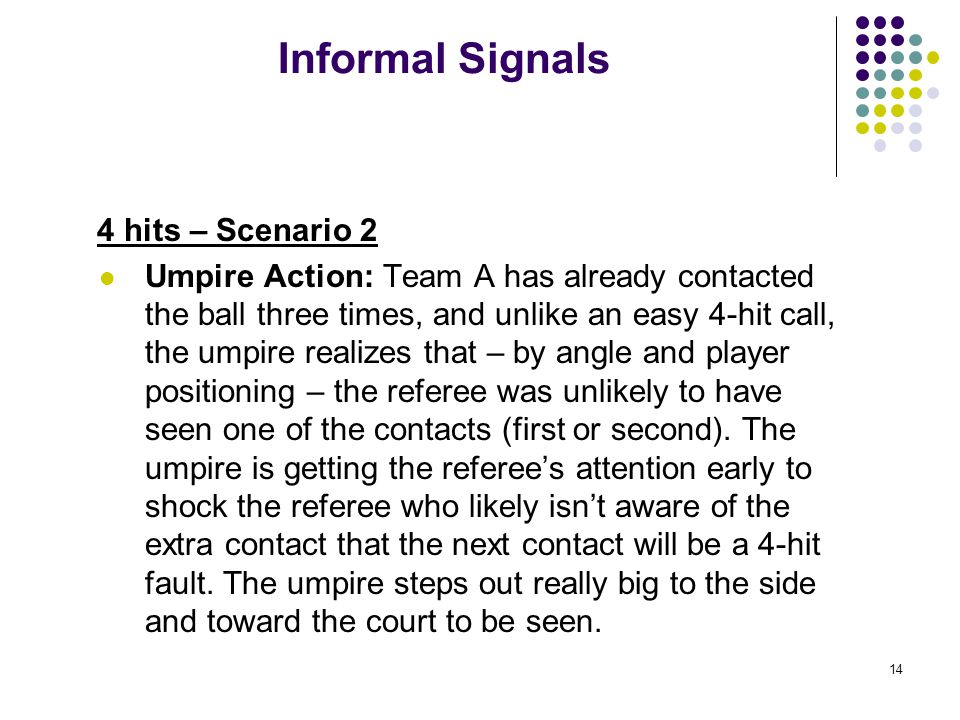 14 Informal Signals 4 hits – Scenario 2 Umpire Action: Team A has already contacted the ball three times, and unlike an easy 4-hit call, the umpire realizes that – by angle and player positioning – the referee was unlikely to have seen one of the contacts (first or second).
