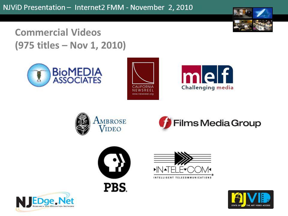 NJViD Presentation – Internet2 FMM - November 2, 2010 Commercial Videos (975 titles – Nov 1, 2010) 20