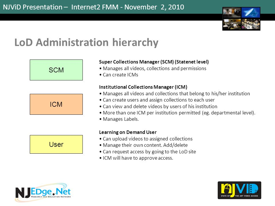 NJViD Presentation – Internet2 FMM - November 2, 2010 LoD Administration hierarchy 26 SCM ICM User Super Collections Manager (SCM) (Statenet level) Ma