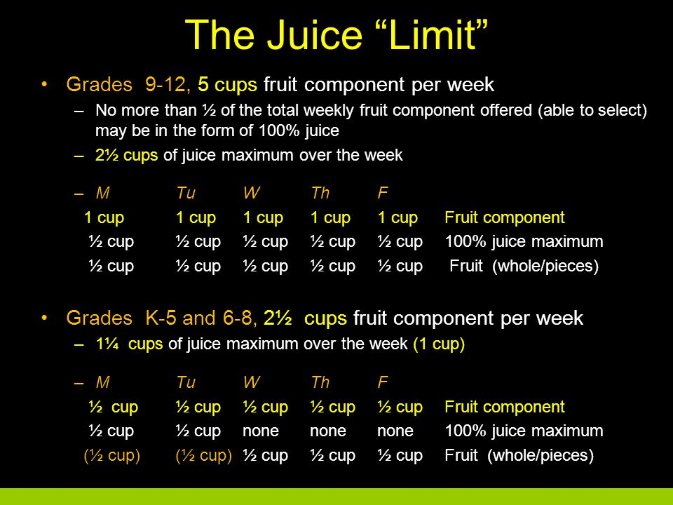 The Juice Limit Grades 9-12, 5 cups fruit component per week –No more than ½ of the total weekly fruit component offered (able to select) may be in the form of 100% juice –2½ cups of juice maximum over the week –MTuWThF 1 cup1 cup1 cup1 cup1 cupFruit component ½ cup½ cup½ cup½ cup½ cup100% juice maximum ½ cup½ cup½ cup½ cup½ cup Fruit (whole/pieces) Grades K-5 and 6-8, 2½ cups fruit component per week –1¼ cups of juice maximum over the week (1 cup) –MTuWThF ½ cup½ cup ½ cup ½ cup ½ cup Fruit component ½ cup½ cupnonenonenone100% juice maximum (½ cup)(½ cup)½ cup½ cup½ cupFruit (whole/pieces)