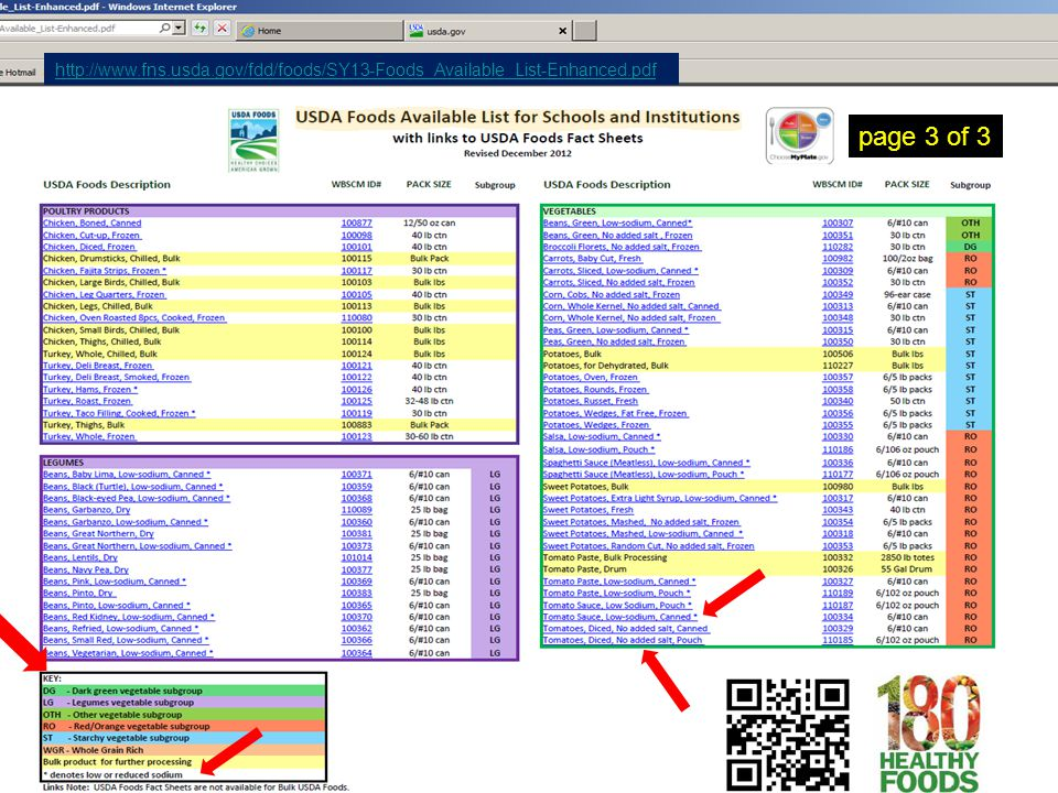 24 http://www.fns.usda.gov/fdd/foods/SY13-Foods_Available_List-Enhanced.pdf page 3 of 3