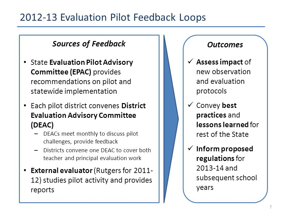 Sources of Feedback State Evaluation Pilot Advisory Committee (EPAC) provides recommendations on pilot and statewide implementation Each pilot district convenes District Evaluation Advisory Committee (DEAC) – DEACs meet monthly to discuss pilot challenges, provide feedback – Districts convene one DEAC to cover both teacher and principal evaluation work External evaluator (Rutgers for 2011- 12) studies pilot activity and provides reports 2012-13 Evaluation Pilot Feedback Loops Outcomes Assess impact of new observation and evaluation protocols Convey best practices and lessons learned for rest of the State Inform proposed regulations for 2013-14 and subsequent school years 7