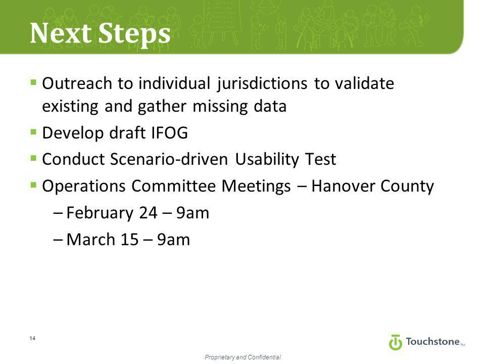 TM Proprietary and Confidential Next Steps  Outreach to individual jurisdictions to validate existing and gather missing data  Develop draft IFOG  Conduct Scenario-driven Usability Test  Operations Committee Meetings – Hanover County –February 24 – 9am –March 15 – 9am 14