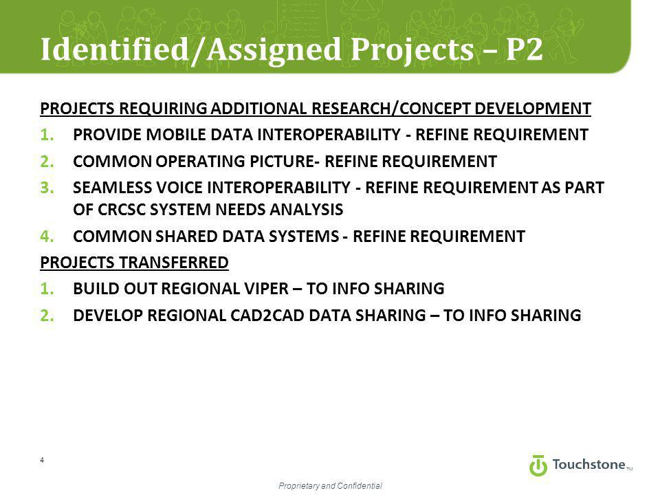 TM Proprietary and Confidential Identified/Assigned Projects – P2 PROJECTS REQUIRING ADDITIONAL RESEARCH/CONCEPT DEVELOPMENT 1.PROVIDE MOBILE DATA INTEROPERABILITY - REFINE REQUIREMENT 2.COMMON OPERATING PICTURE- REFINE REQUIREMENT 3.SEAMLESS VOICE INTEROPERABILITY - REFINE REQUIREMENT AS PART OF CRCSC SYSTEM NEEDS ANALYSIS 4.COMMON SHARED DATA SYSTEMS - REFINE REQUIREMENT PROJECTS TRANSFERRED 1.BUILD OUT REGIONAL VIPER – TO INFO SHARING 2.DEVELOP REGIONAL CAD2CAD DATA SHARING – TO INFO SHARING 4