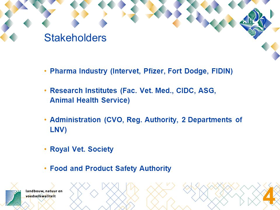 4 Stakeholders Pharma Industry (Intervet, Pfizer, Fort Dodge, FIDIN) Research Institutes (Fac.