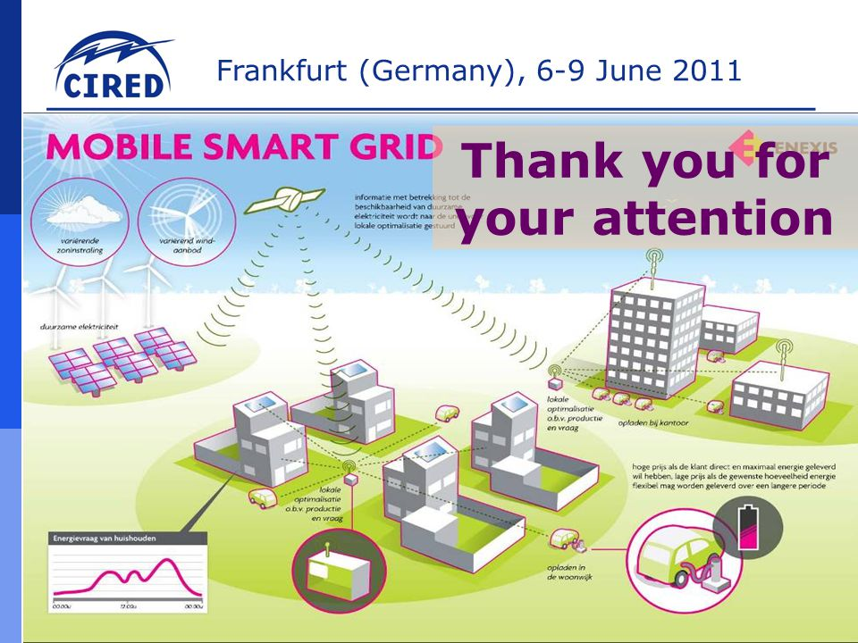 Frankfurt (Germany), 6-9 June 2011 André Postma – Netherlands – RT.1b SM components Thank you for your attention