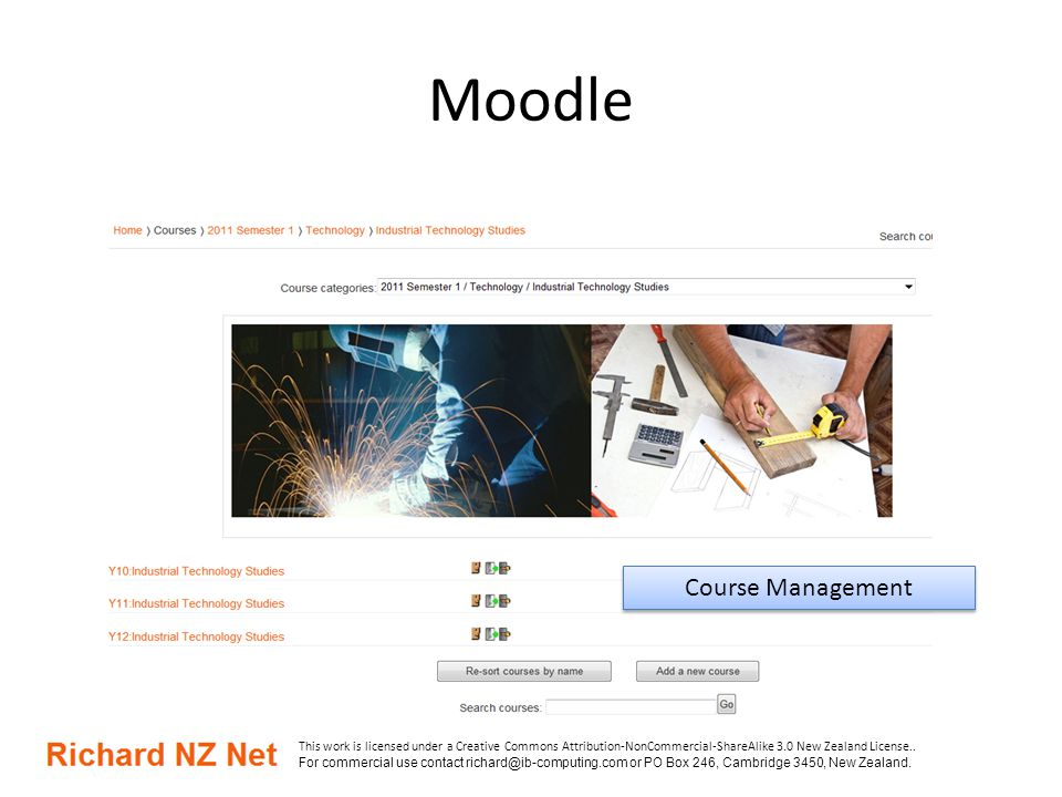 This work is licensed under a Creative Commons Attribution-NonCommercial-ShareAlike 3.0 New Zealand License..