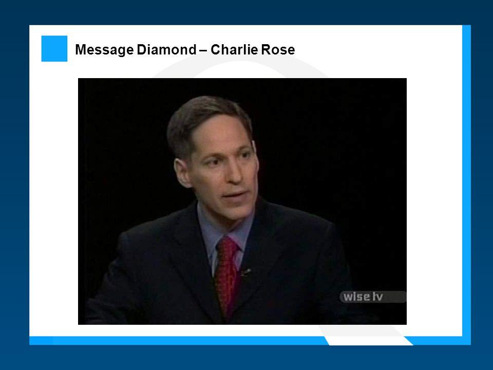 Message Diamond – Charlie Rose