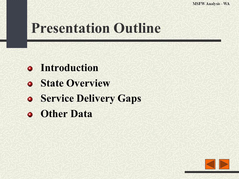 MHC Coverage Grays Harbor Whitman Columbia Data source: BPHC web site, 3/2003 MSFW Analysis - WA