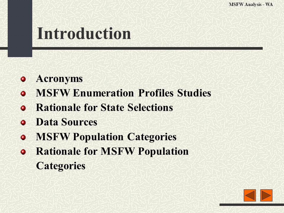 Service Delivery Gaps Analysis Process MHC Grantees CHC Grantees Grantee Delivery Area vs MSFW Population County Analysis by MSFW Population Category MSFW Analysis - WA