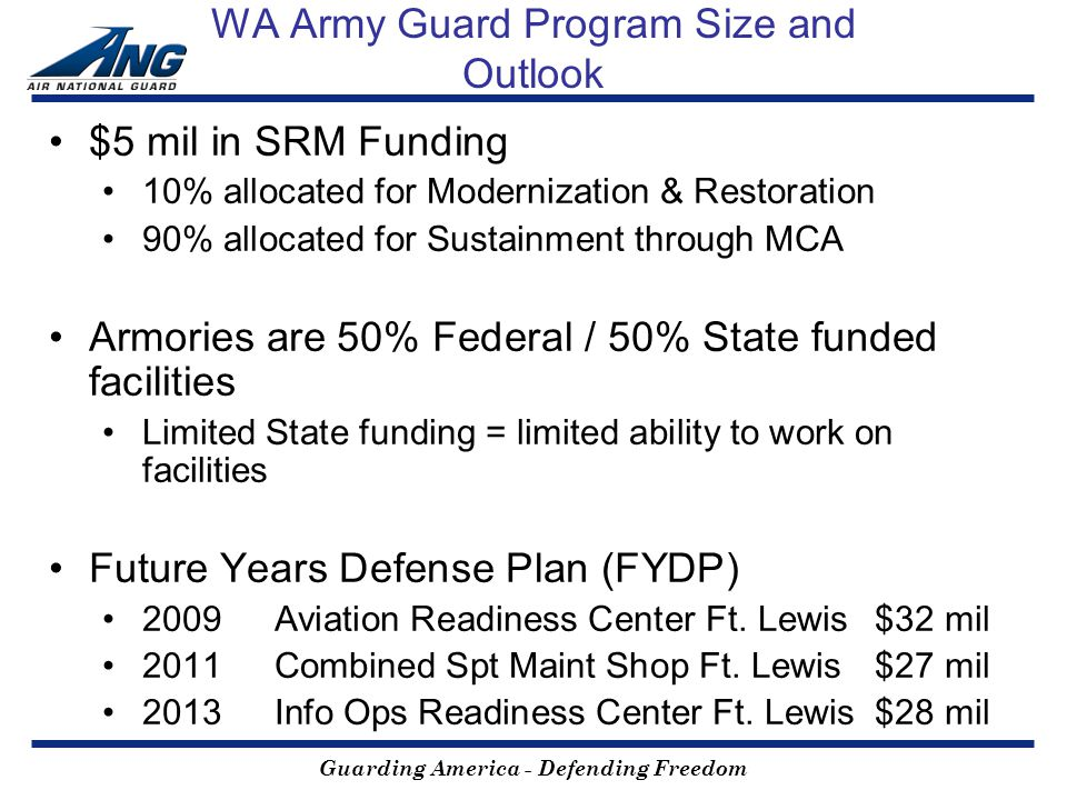 Guarding America - Defending Freedom WA Army Guard Program Size and Outlook $5 mil in SRM Funding 10% allocated for Modernization & Restoration 90% allocated for Sustainment through MCA Armories are 50% Federal / 50% State funded facilities Limited State funding = limited ability to work on facilities Future Years Defense Plan (FYDP) 2009 Aviation Readiness Center Ft.