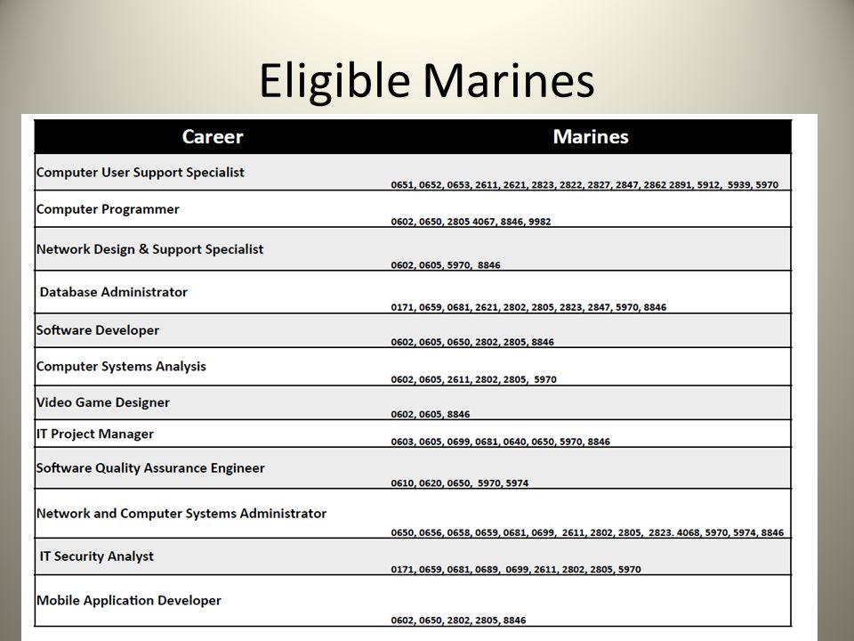 Eligible Marines
