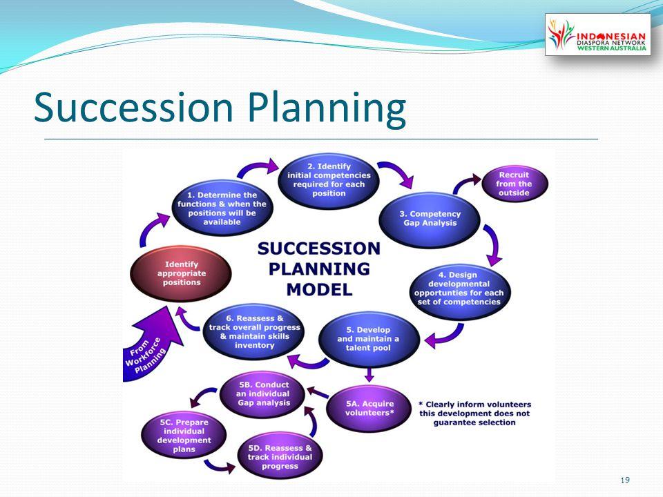 Succession Planning 19