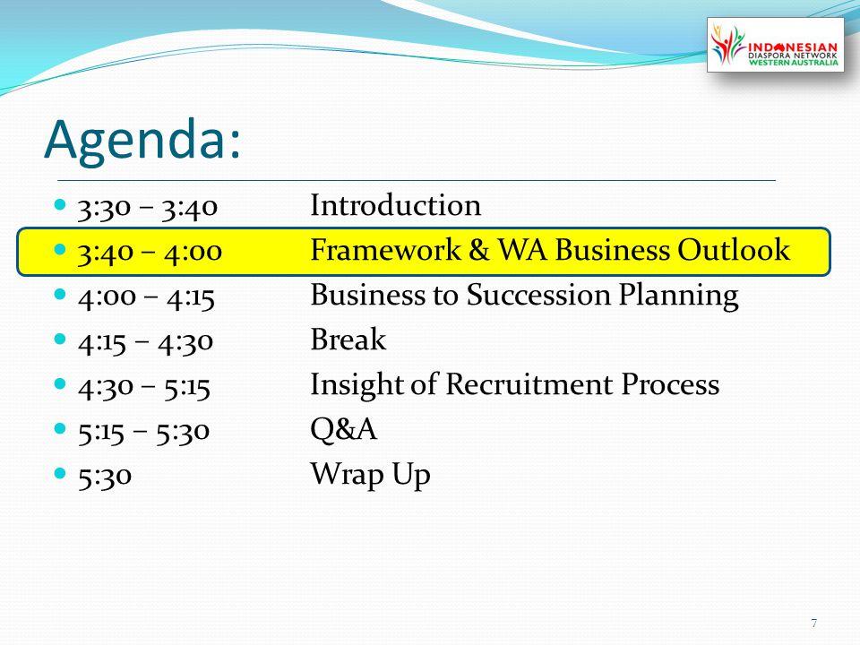 Workforce Planning 18