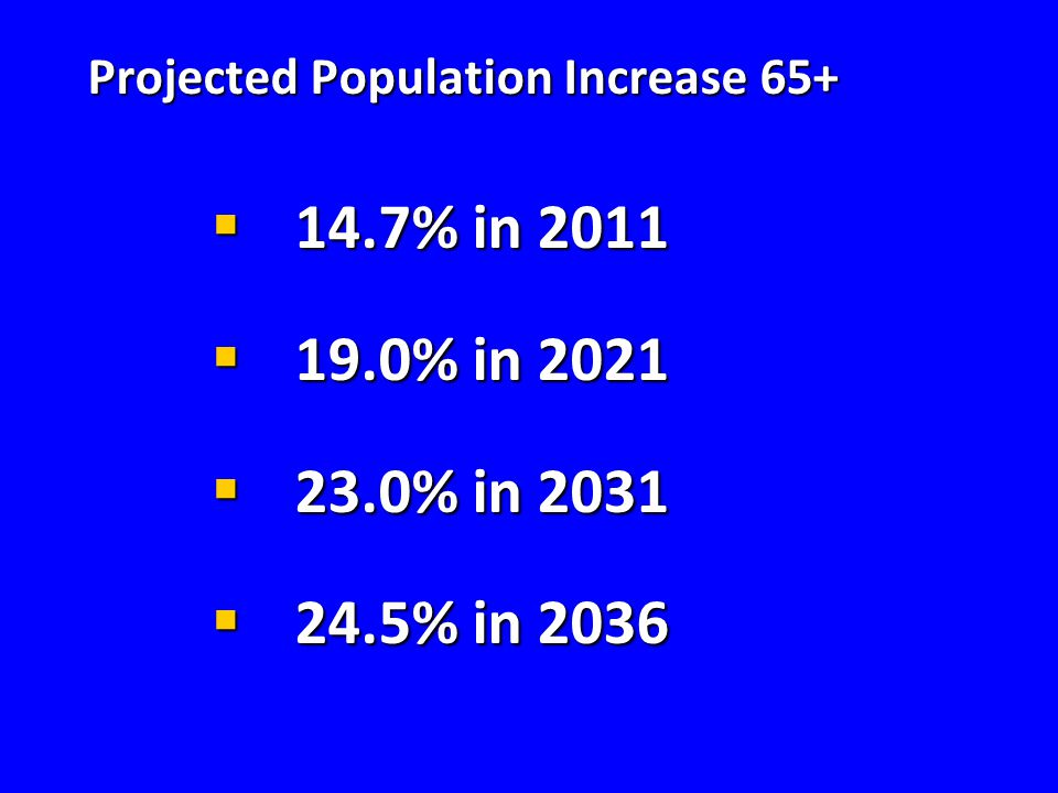Projected Population Increase 65+  14.7% in 2011  19.0% in 2021  23.0% in 2031  24.5% in 2036