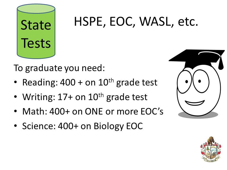 State Tests To graduate you need: Reading: 400 + on 10 th grade test Writing: 17+ on 10 th grade test Math: 400+ on ONE or more EOC's Science: 400+ on