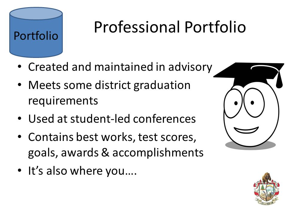 Professional Portfolio Created and maintained in advisory Meets some district graduation requirements Used at student-led conferences Contains best wo