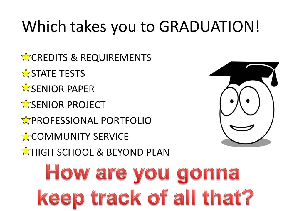 Which takes you to GRADUATION! CREDITS & REQUIREMENTS STATE TESTS SENIOR PAPER SENIOR PROJECT PROFESSIONAL PORTFOLIO COMMUNITY SERVICE HIGH SCHOOL & B