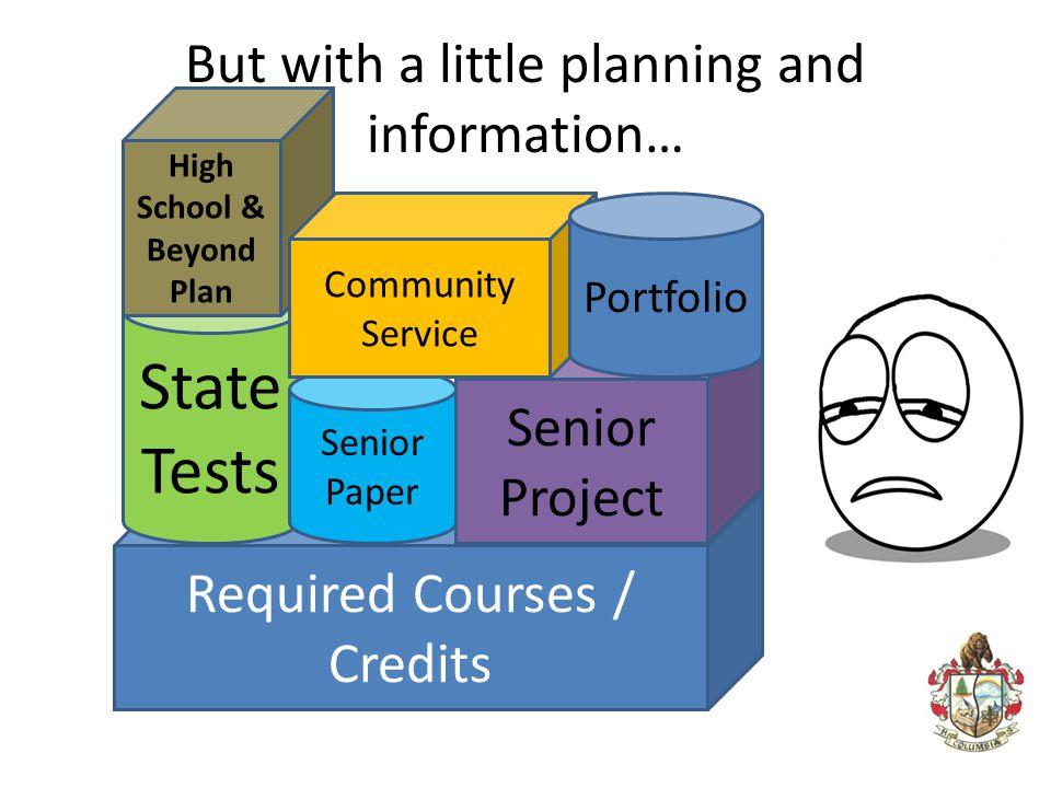 http://www.edpubs.gov/document/en0920h.pdf?ck=521