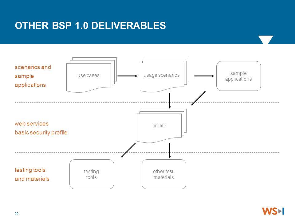 20 OTHER BSP 1.0 DELIVERABLES usage scenarios sample applications scenarios and sample applications use cases web services basic security profile test