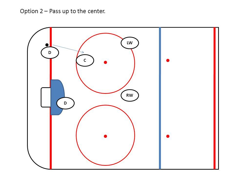 RW C LW D D Option 2 – Pass up to the center.