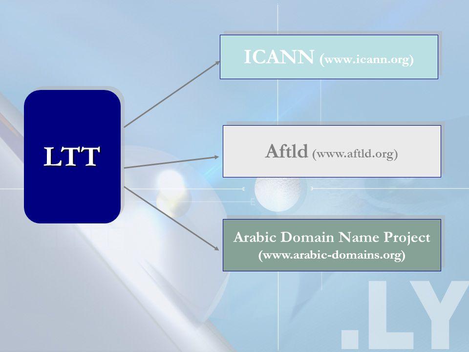 LTTLTT ICANN ( www.