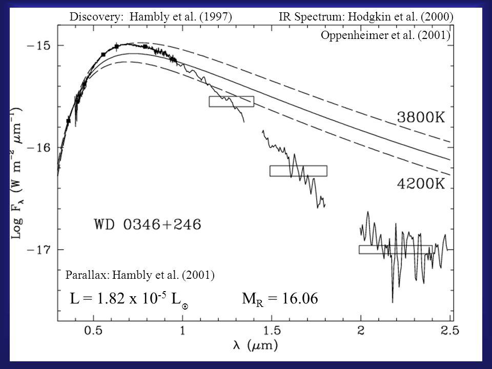WD 0346+246 Discovery: Hambly et al. (1997)IR Spectrum: Hodgkin et al.