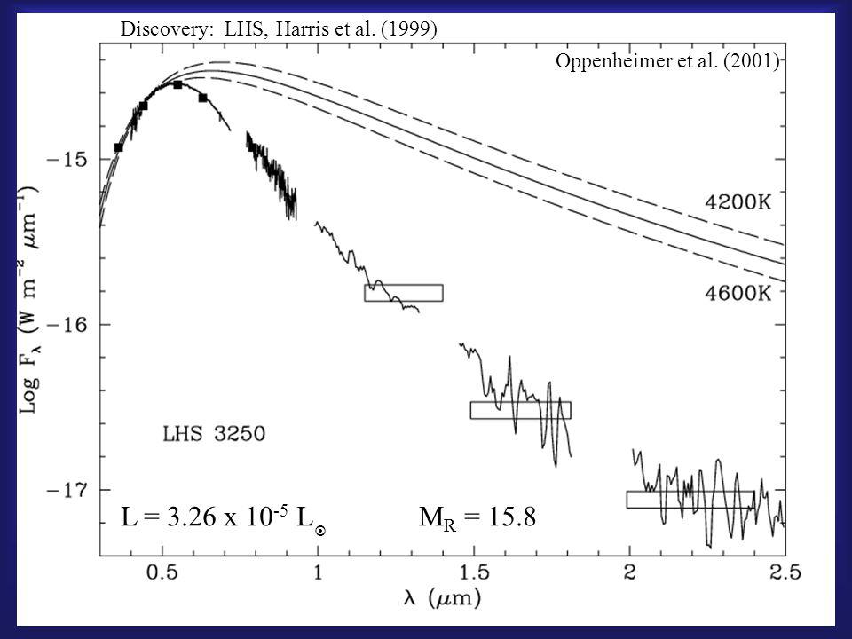LHS 3250 Discovery: LHS, Harris et al. (1999) Oppenheimer et al.