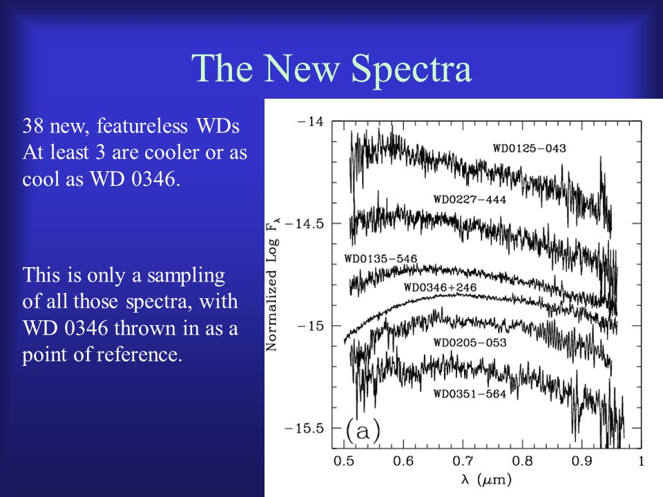 The New Spectra 38 new, featureless WDs At least 3 are cooler or as cool as WD 0346.