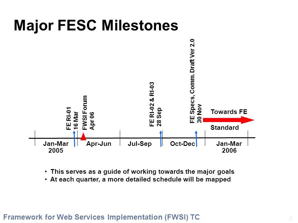 2 Framework for Web Services Implementation (FWSI) TC Major FESC Milestones Jan-MarApr-JunJul-SepOct-DecJan-Mar 2005 FE RI-01 16 Mar FE RI-02 & RI-03 28 Sep FE Specs, Comm.
