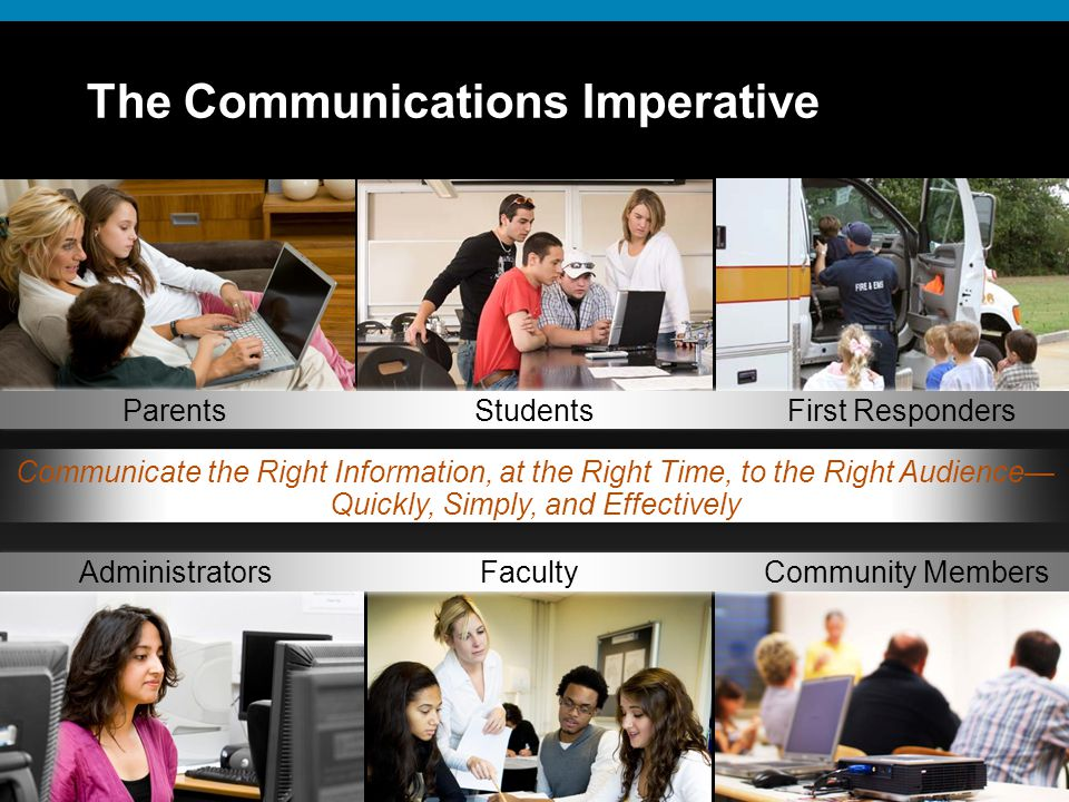 © 2009 Cisco Systems, Inc. All rights reserved.Cisco ConfidentialPresentation_ID 4 The Communications Imperative ParentsStudentsFirst Responders Commu