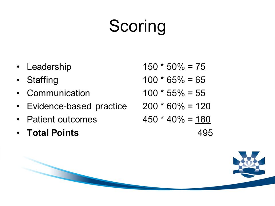 Scoring Leadership Staffing Communication Evidence-based practice Patient outcomes Total Points 150 * 50% = 75 100 * 65% = 65 100 * 55% = 55 200 * 60%