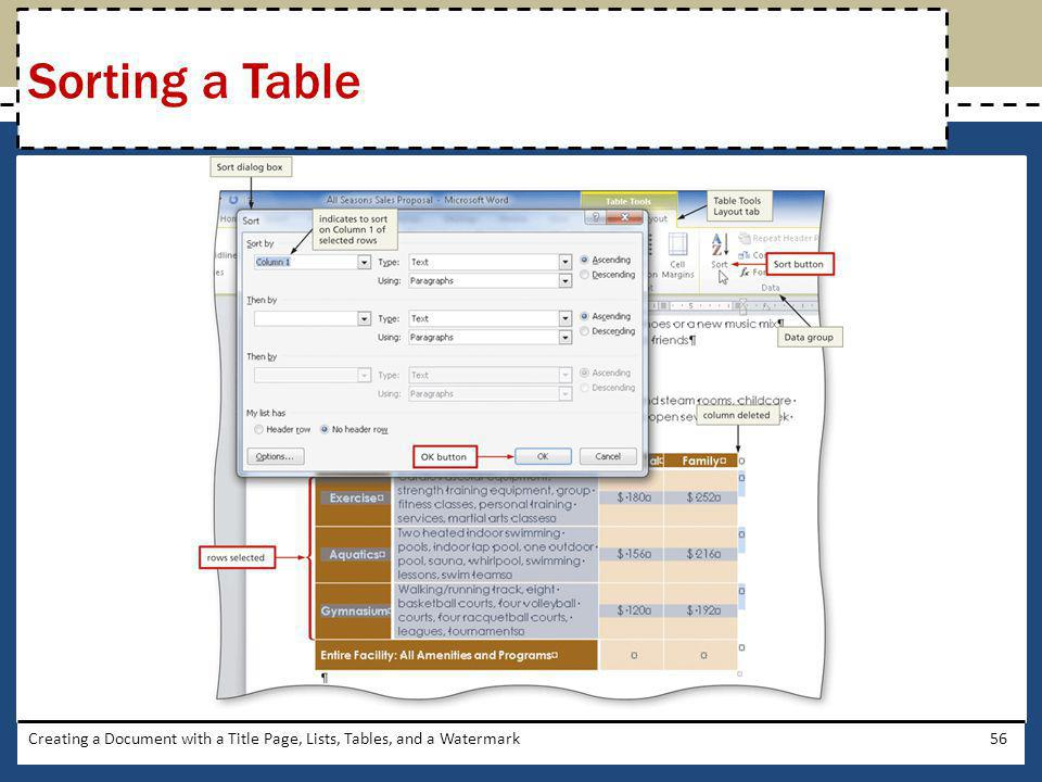 Creating a Document with a Title Page, Lists, Tables, and a Watermark56 Sorting a Table
