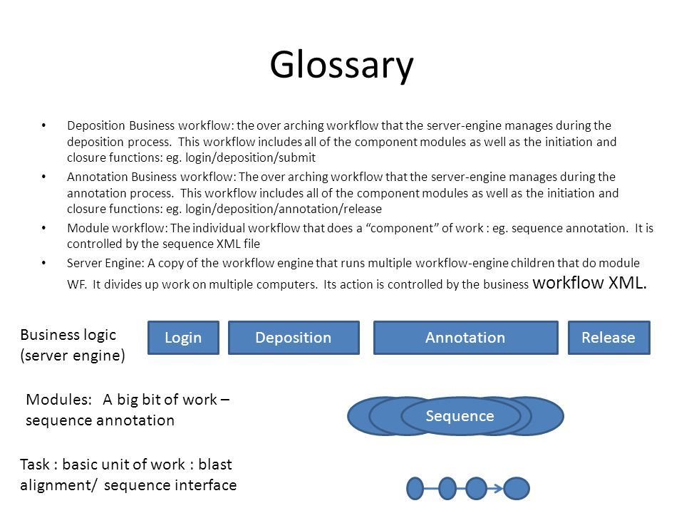 Glossary Deposition Business workflow: the over arching workflow that the server-engine manages during the deposition process. This workflow includes