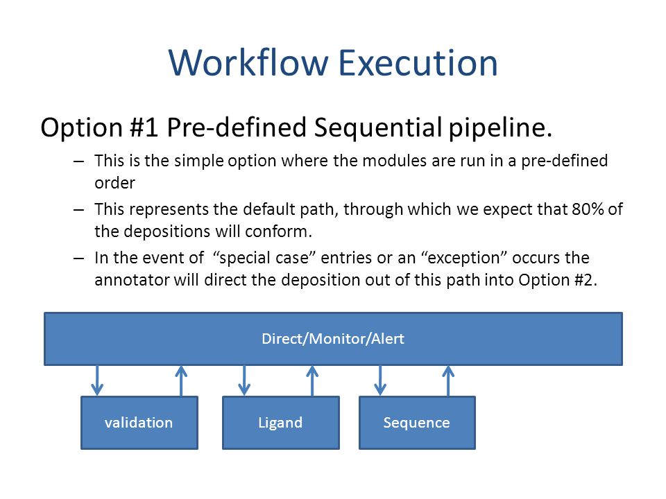 Business workflow of modules Option #2 – Annotator directed path.