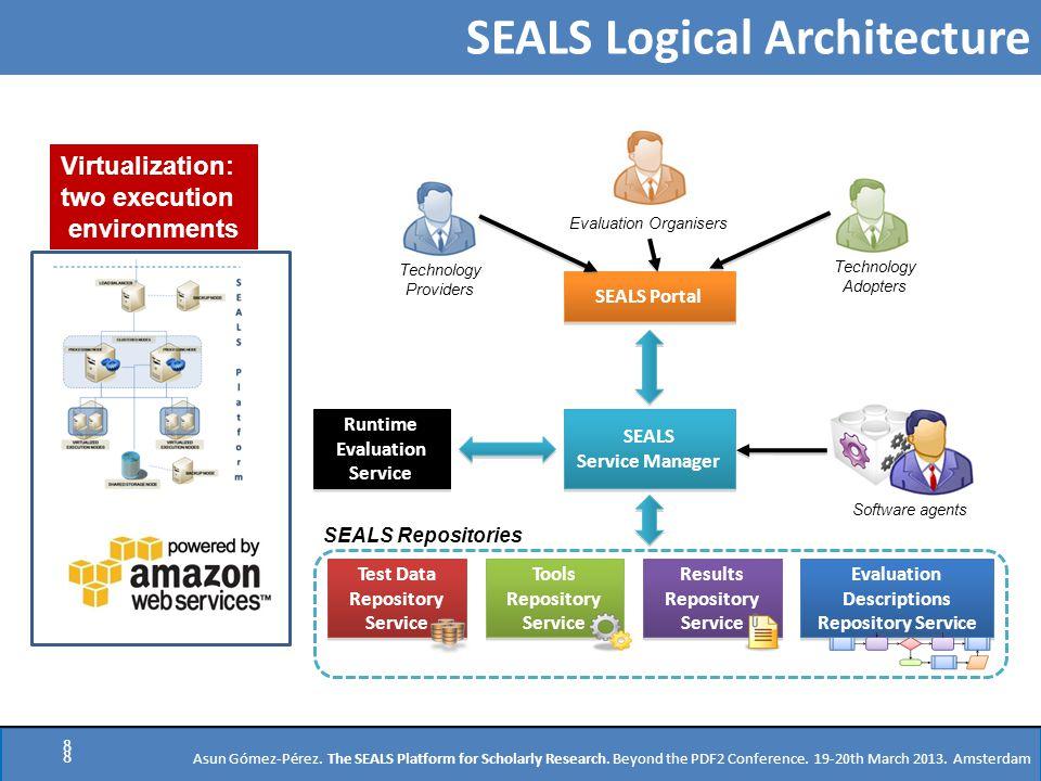 Asun Gómez-Pérez. The SEALS Platform for Scholarly Research.