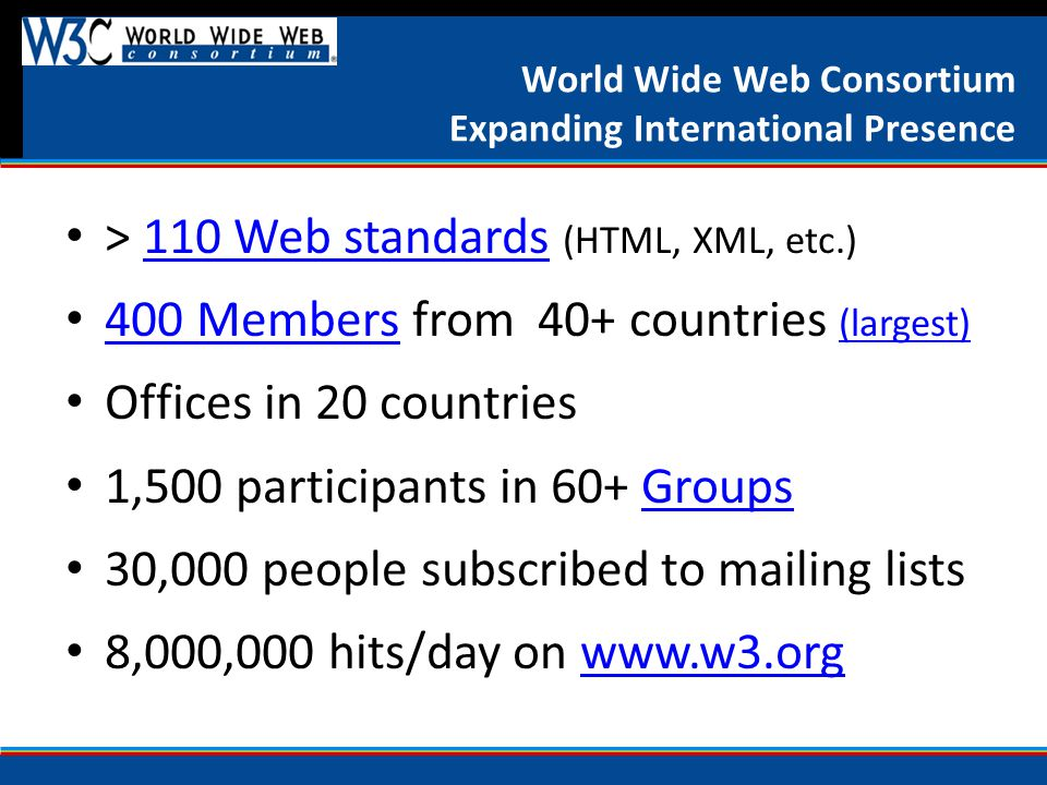 World Wide Web Consortium Expanding International Presence > 110 Web standards (HTML, XML, etc.)110 Web standards 400 Members from 40+ countries (largest) 400 Members (largest) Offices in 20 countries 1,500 participants in 60+ GroupsGroups 30,000 people subscribed to mailing lists 8,000,000 hits/day on www.w3.orgwww.w3.org