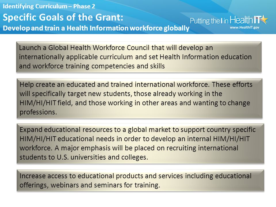 Identifying Curriculum – Phase 2 Specific Goals of the Grant: Develop and train a Health Information workforce globally Launch a Global Health Workforce Council that will develop an internationally applicable curriculum and set Health Information education and workforce training competencies and skills Help create an educated and trained international workforce.