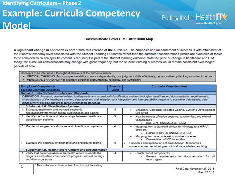 Identifying Curriculum – Phase 2 Example: Curricula Competency Model 37