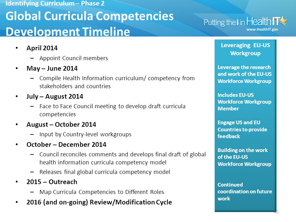 Identifying Curriculum – Phase 2 Global Curricula Competencies Development Timeline April 2014 – Appoint Council members May – June 2014 – Compile Health Information curriculum/ competency from stakeholders and countries July – August 2014 – Face to Face Council meeting to develop draft curricula competencies August – October 2014 – Input by Country-level workgroups October – December 2014 – Council reconciles comments and develops final draft of global health information curricula competency model – Releases final global curricula competency model 2015 – Outreach – Map Curricula Competencies to Different Roles 2016 (and on-going) Review/Modification Cycle 40 Leveraging EU-US Workgroup Leverage the research and work of the EU-US Workforce Workgroup Includes EU-US Workforce Workgroup Member Engage US and EU Countries to provide feedback Building on the work of the EU-US Workforce Workgroup Continued coordination on future work