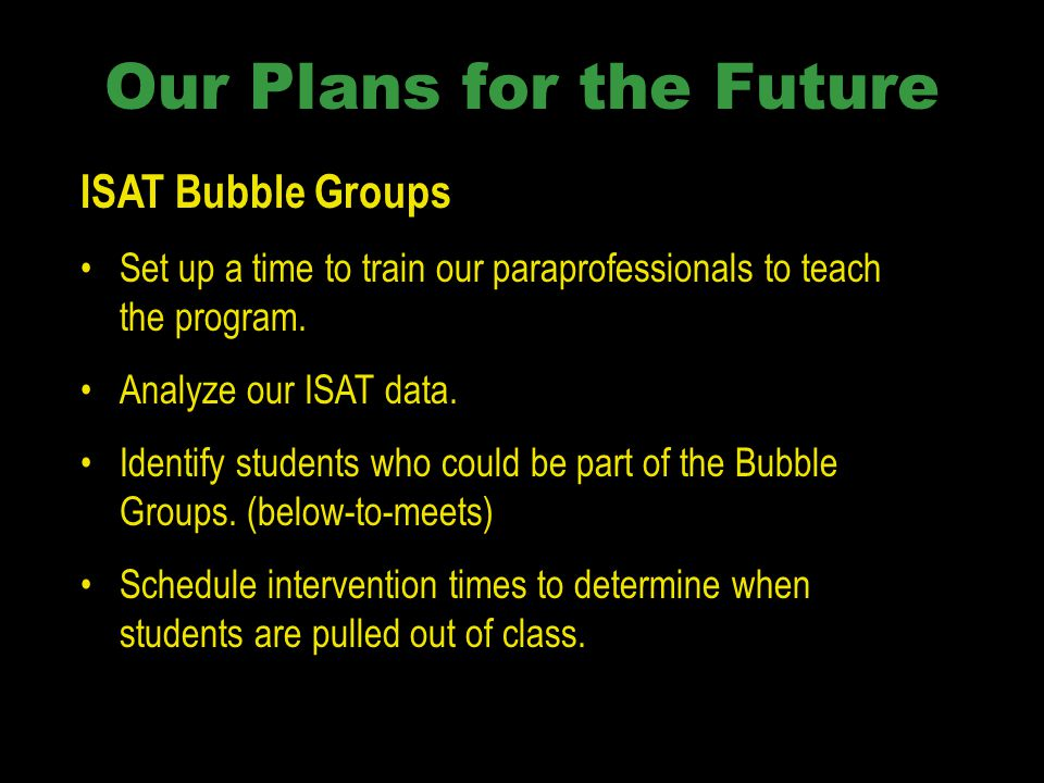 Our Plans for the Future ISAT Bubble Groups Set up a time to train our paraprofessionals to teach the program.
